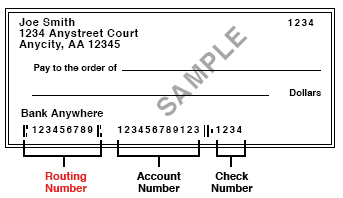 Routing Number Format